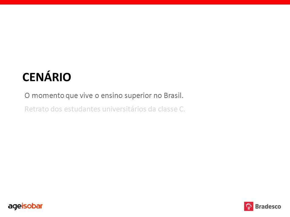 CENÁRIO O momento que vive o ensino superior no Brasil.