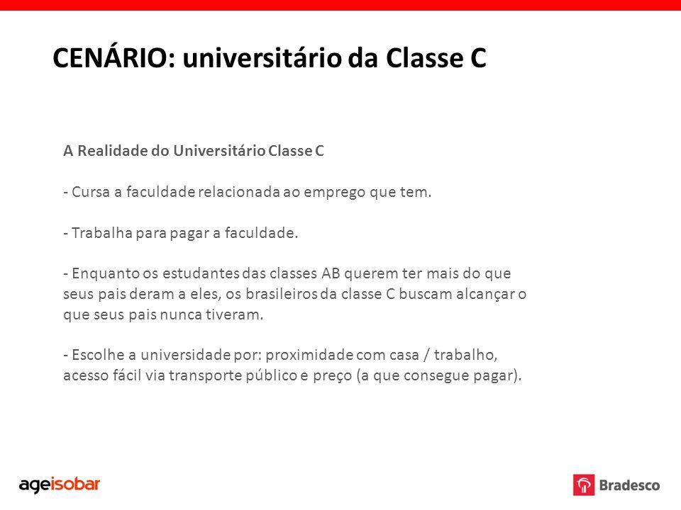 CENÁRIO: universitário da Classe C