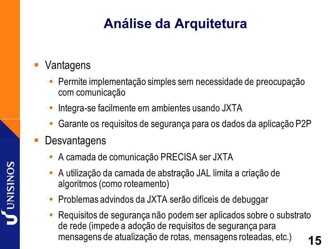 Análise da Arquitetura