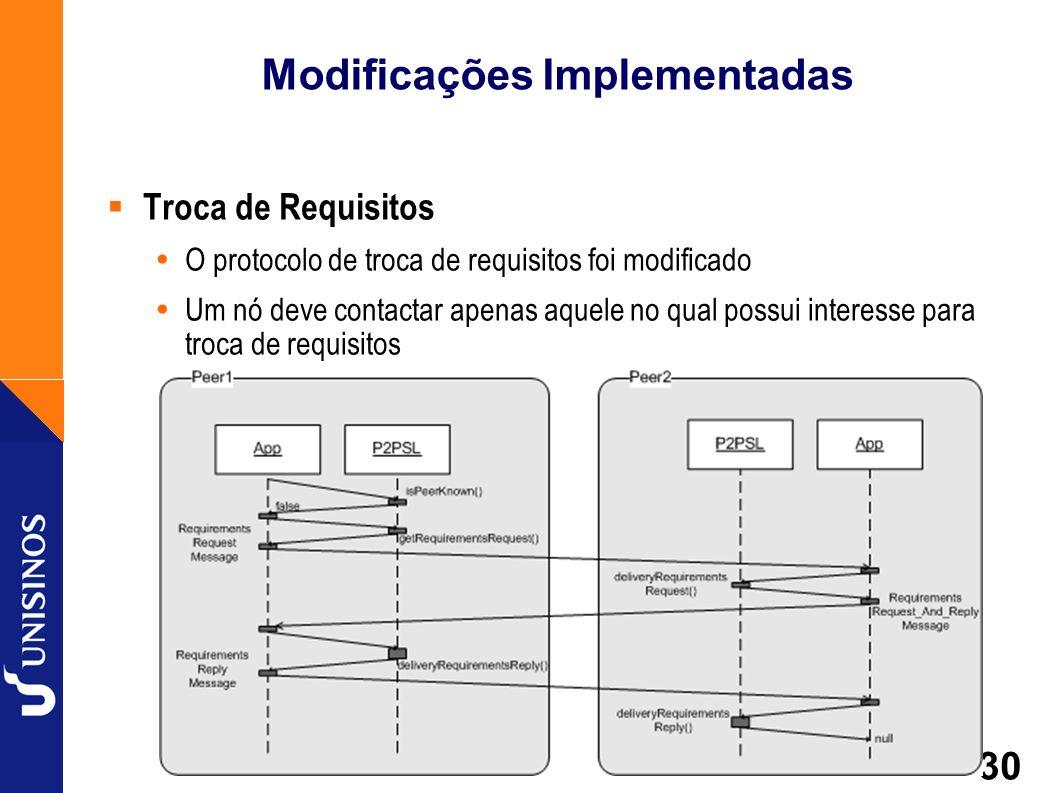 Modificações Implementadas