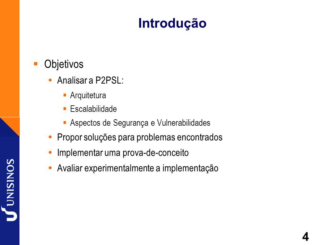 Introdução Objetivos Analisar a P2PSL: