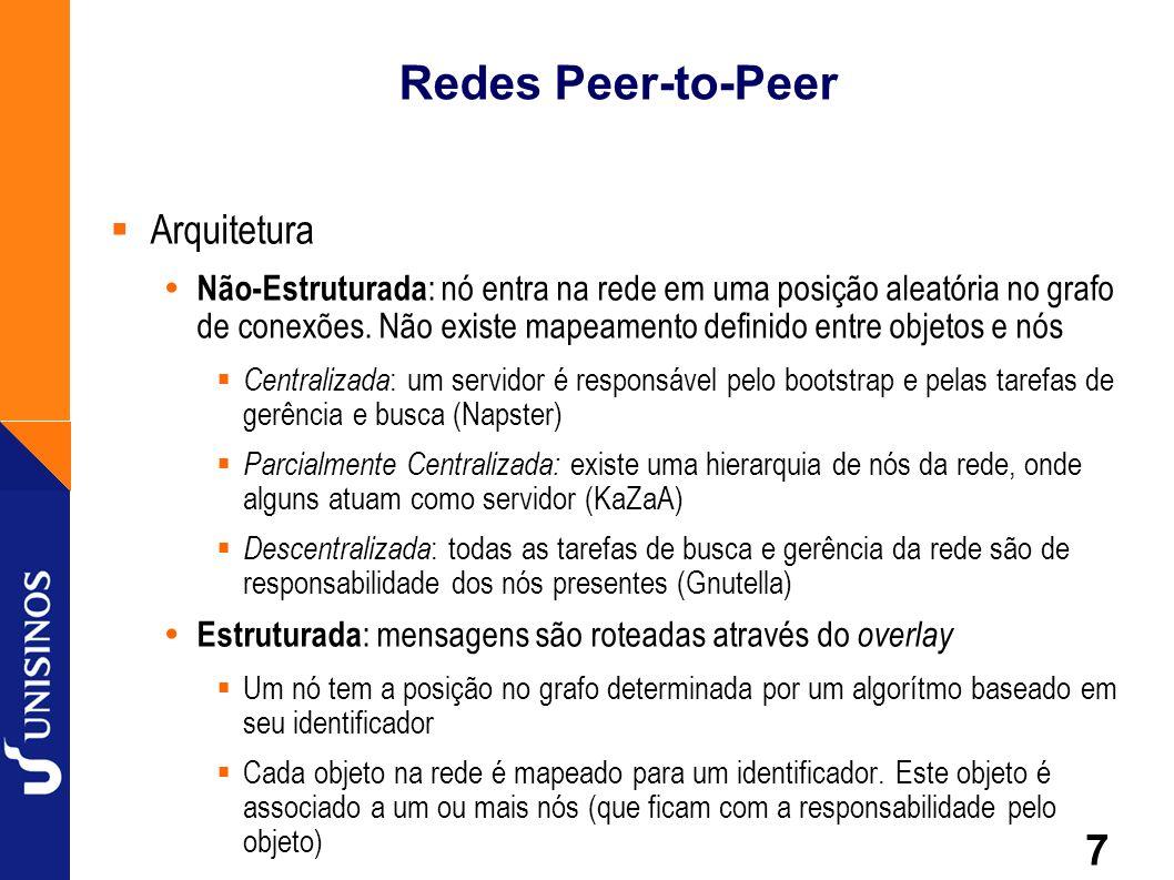 Redes Peer-to-Peer Arquitetura