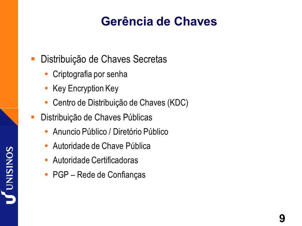 Gerência de Chaves Distribuição de Chaves Secretas