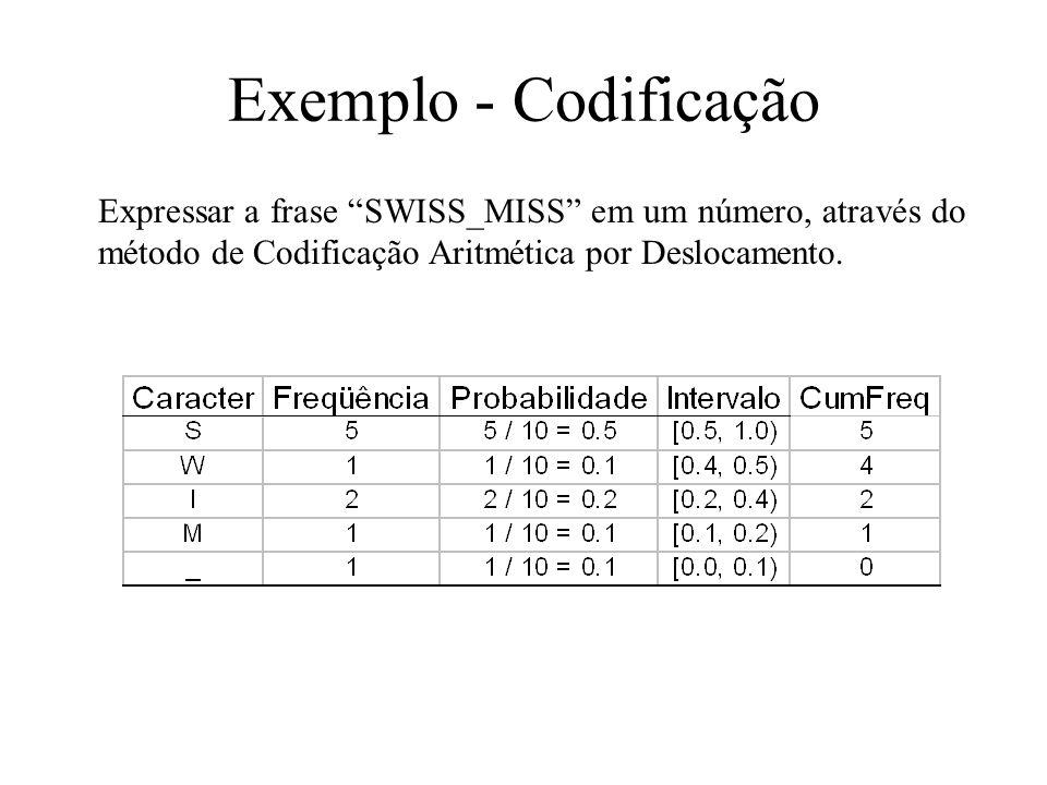 Exemplo - Codificação Expressar a frase SWISS_MISS em um número, através do método de Codificação Aritmética por Deslocamento.