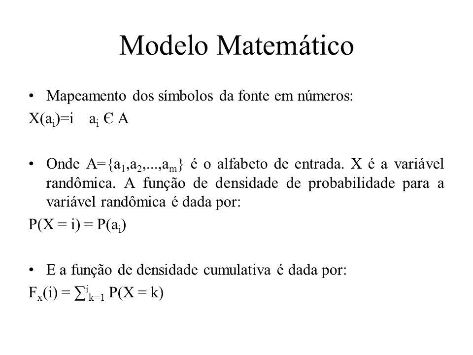 Modelo Matemático Mapeamento dos símbolos da fonte em números: