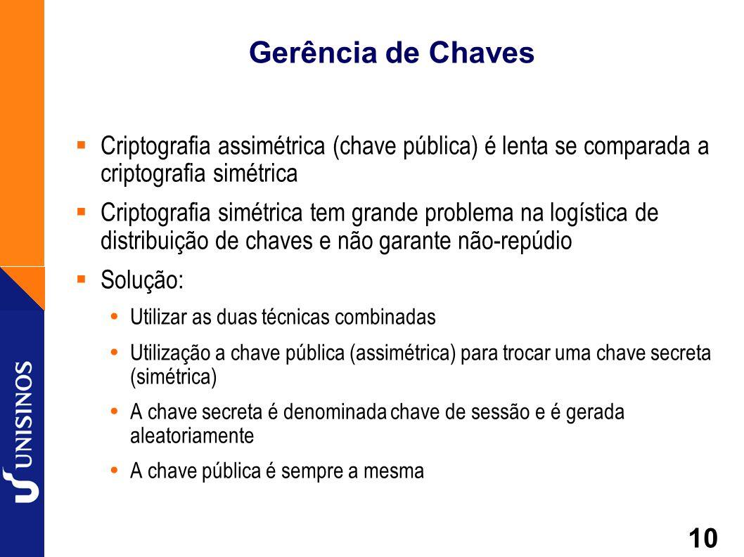 Gerência de Chaves Criptografia assimétrica (chave pública) é lenta se comparada a criptografia simétrica.