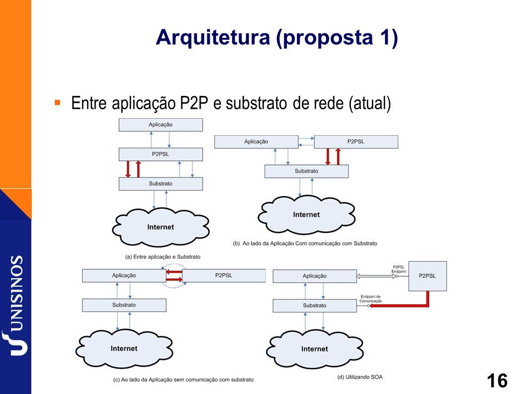 Arquitetura (proposta 1)