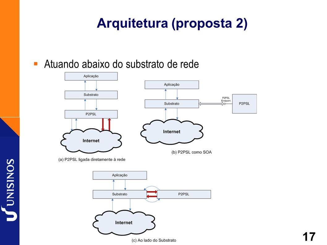 Arquitetura (proposta 2)