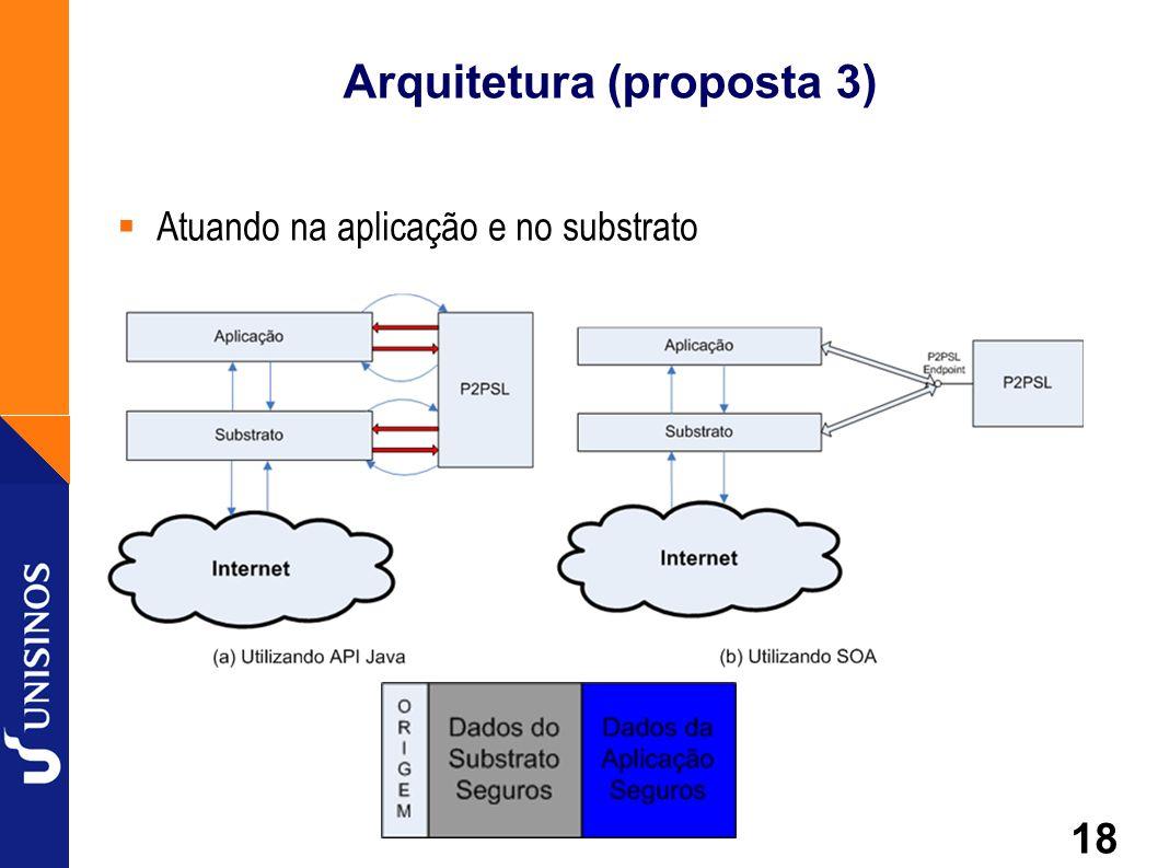 Arquitetura (proposta 3)