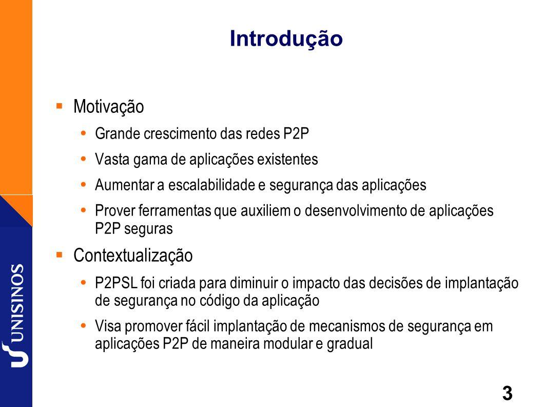 Introdução Motivação Contextualização Grande crescimento das redes P2P