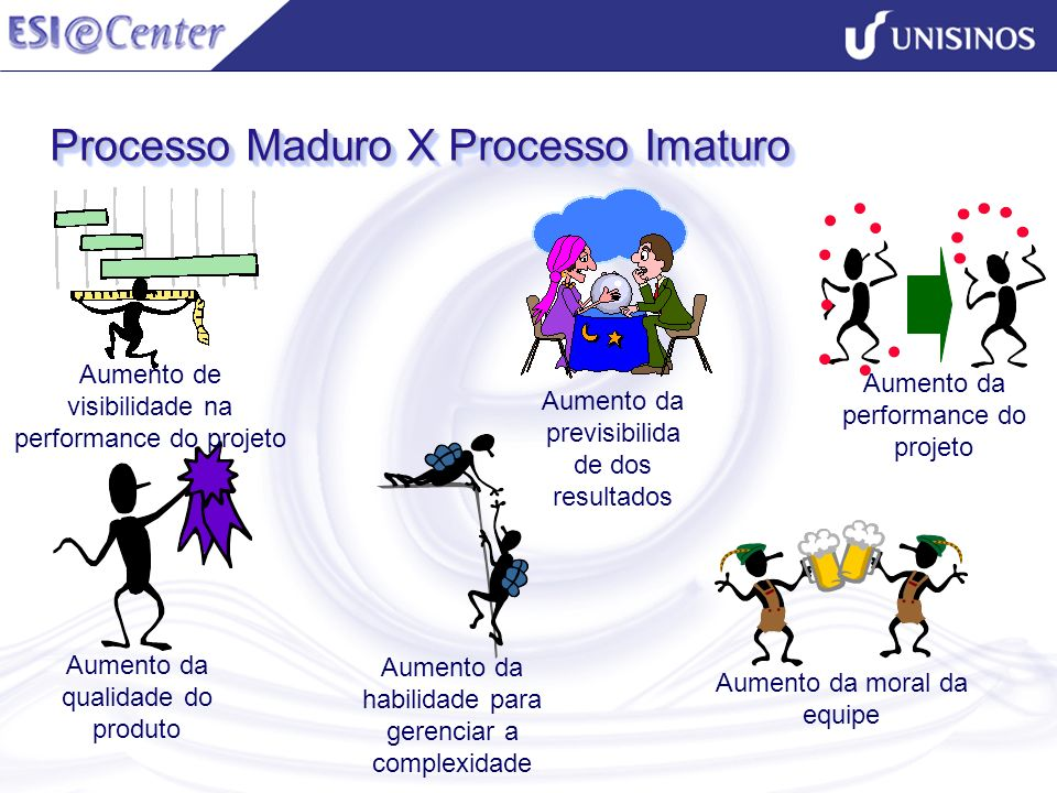 Processo Maduro X Processo Imaturo
