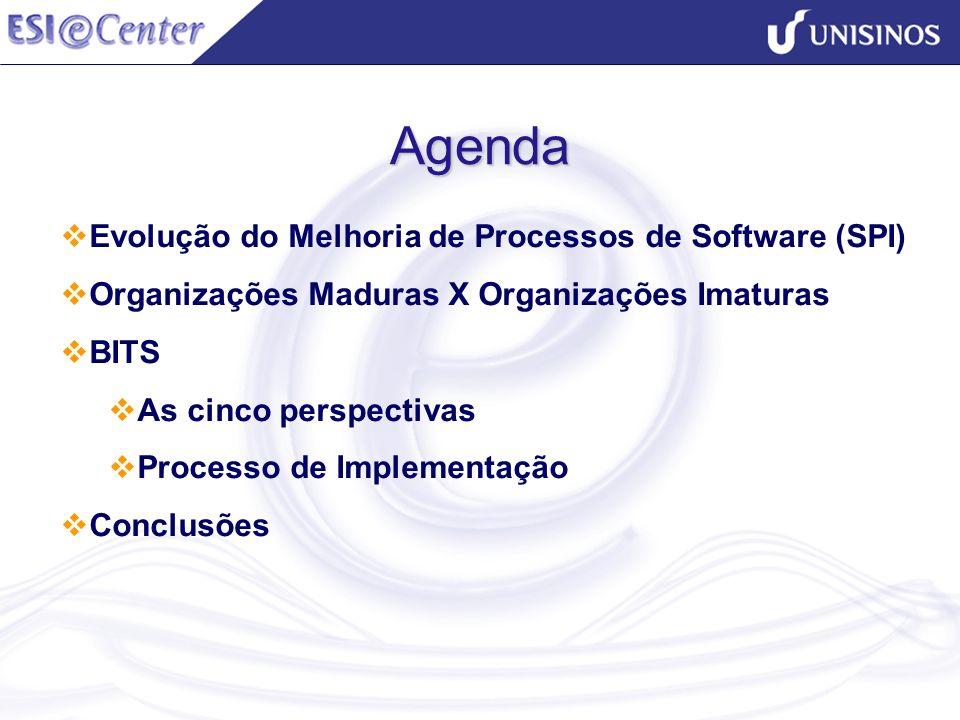 Agenda Evolução do Melhoria de Processos de Software (SPI)