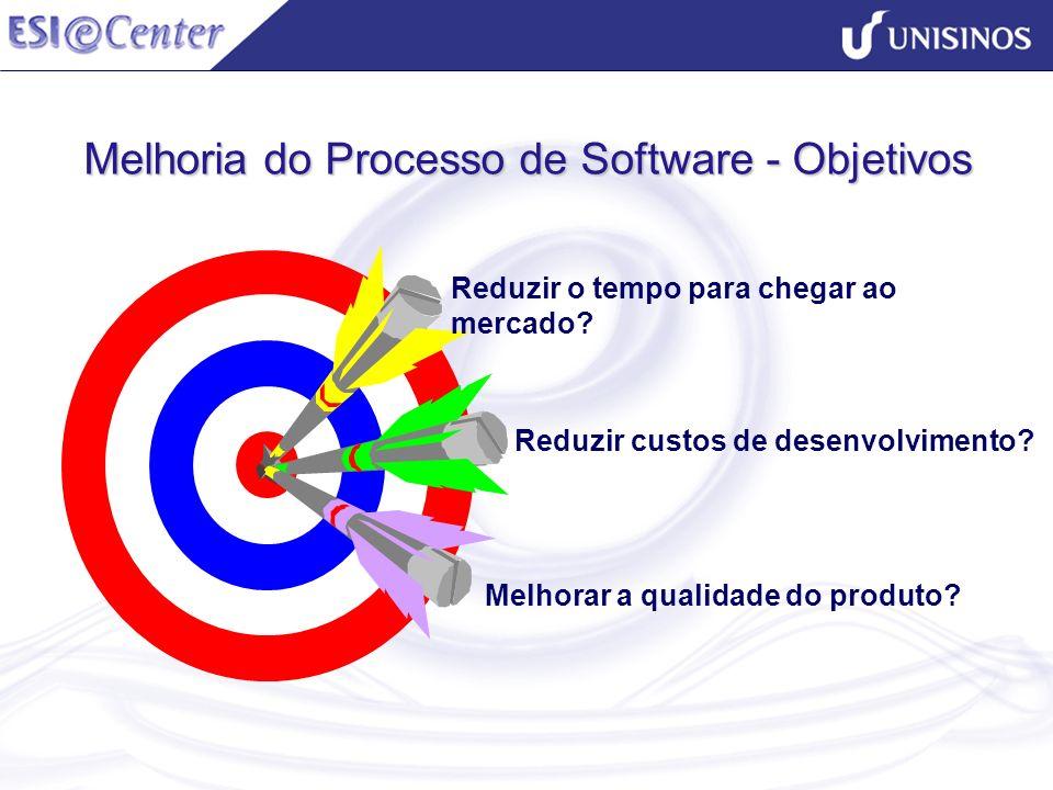 Melhoria do Processo de Software - Objetivos