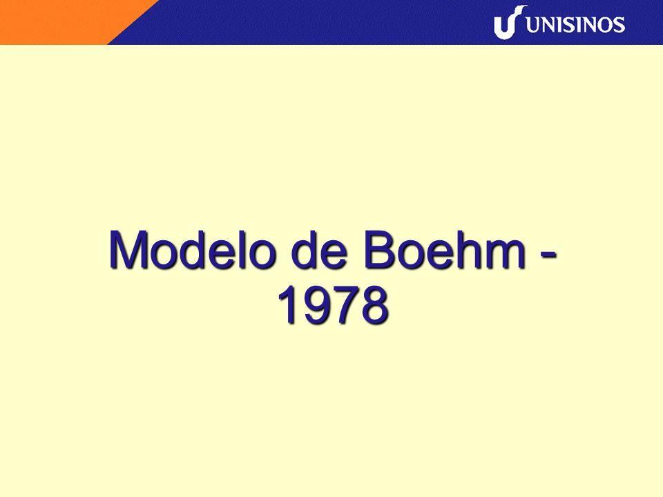 Modelo de Boehm - 1978