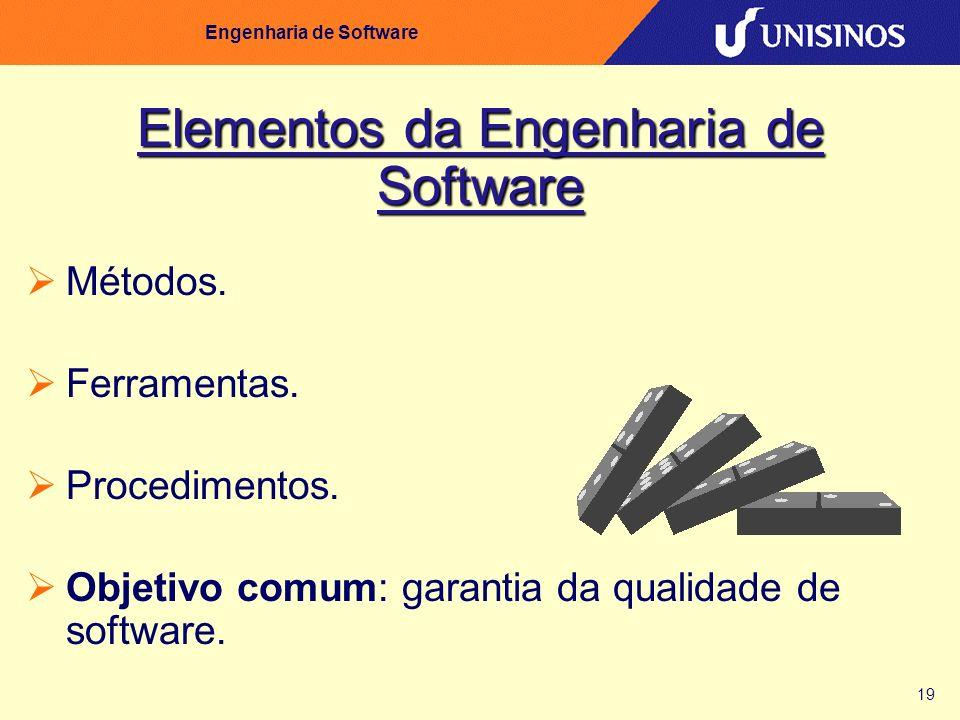 Elementos da Engenharia de Software