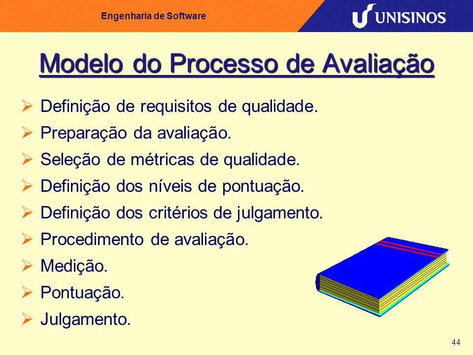 Modelo do Processo de Avaliação