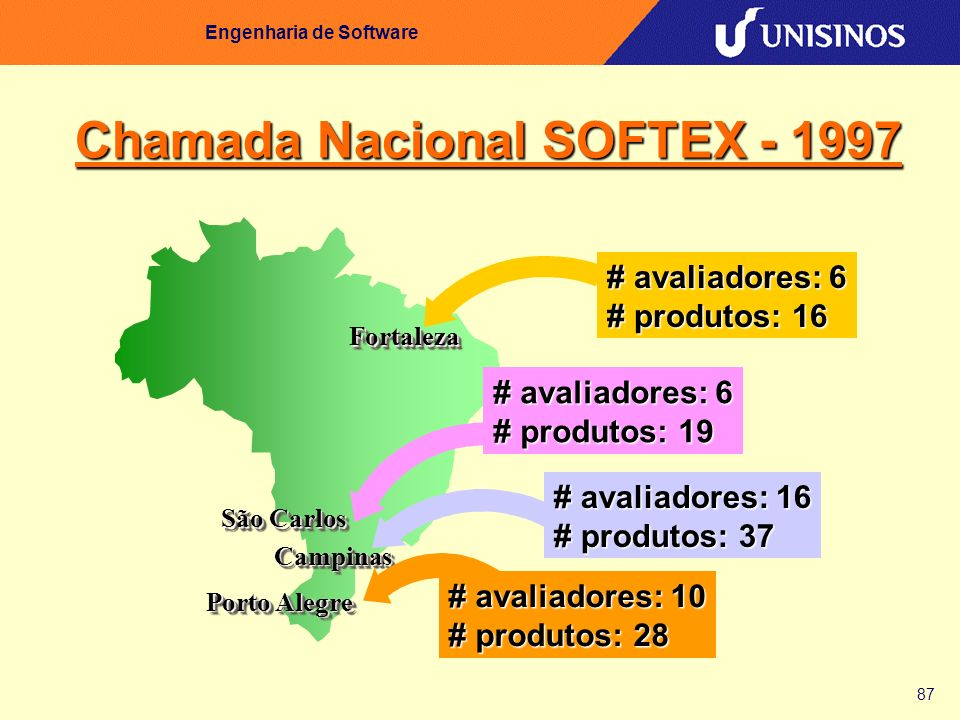 Chamada Nacional SOFTEX - 1997