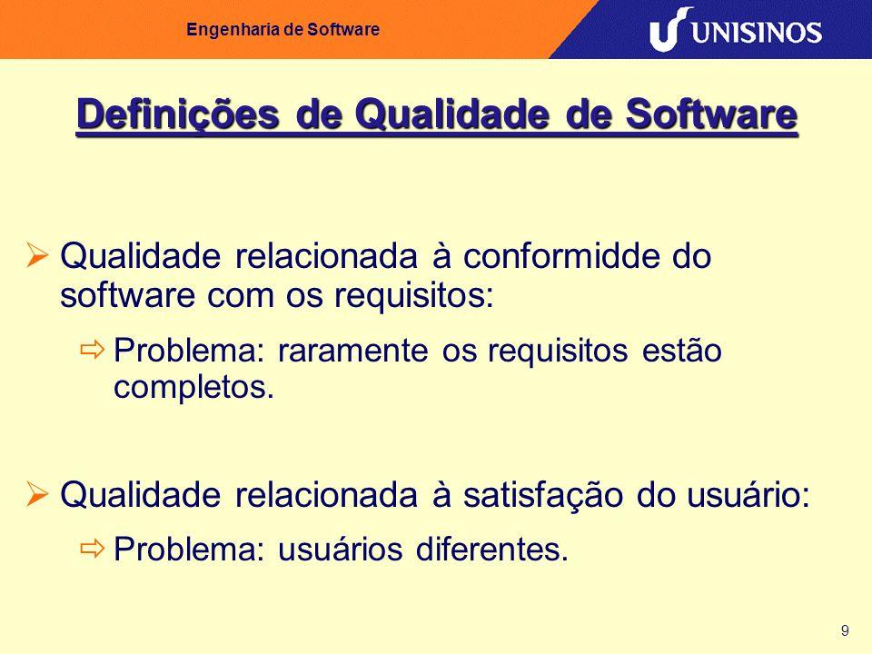 Definições de Qualidade de Software