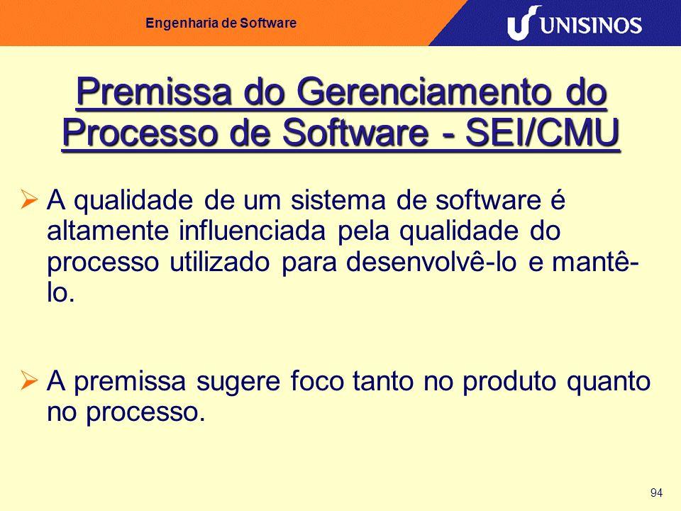 Premissa do Gerenciamento do Processo de Software - SEI/CMU
