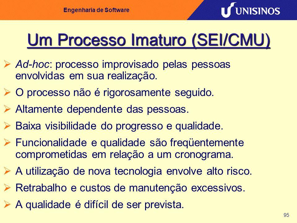 Um Processo Imaturo (SEI/CMU)