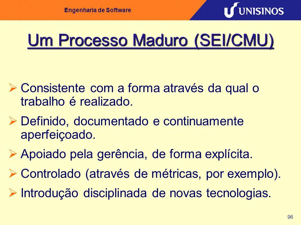 Um Processo Maduro (SEI/CMU)