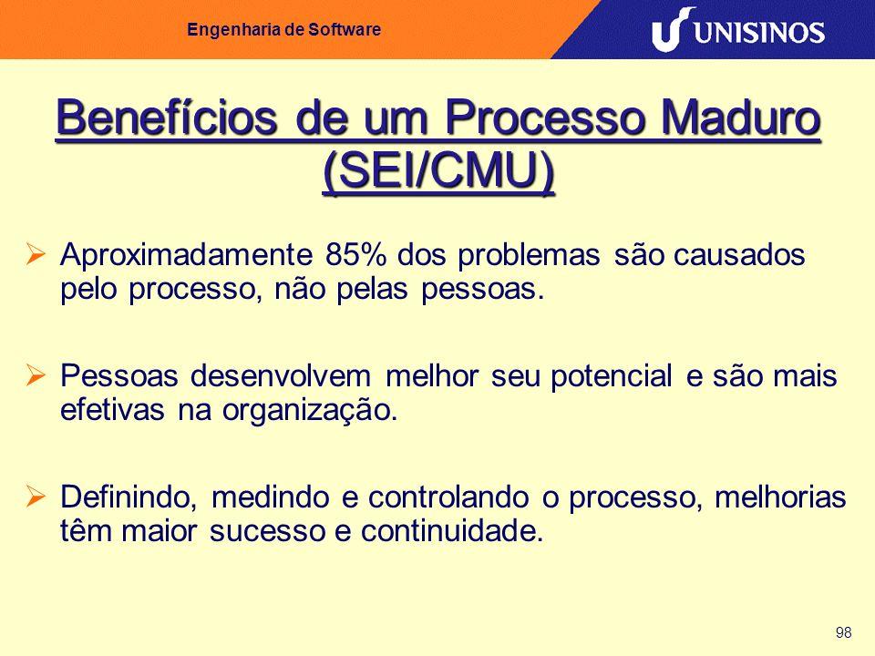 Benefícios de um Processo Maduro (SEI/CMU)