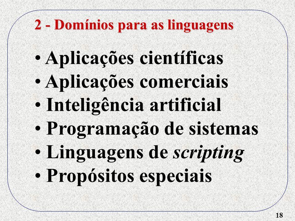 Aplicações científicas Aplicações comerciais Inteligência artificial