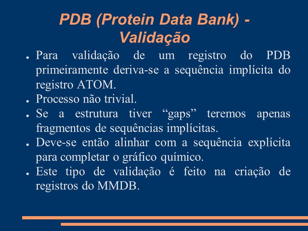PDB (Protein Data Bank) - Validação
