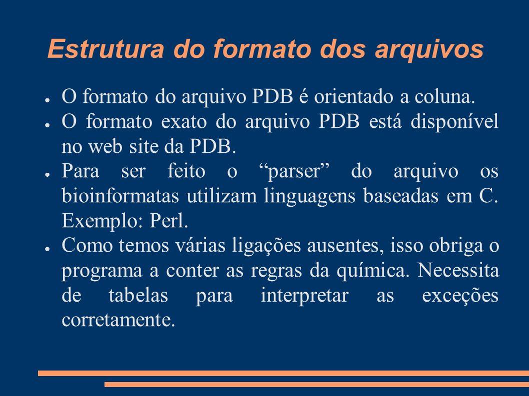 Estrutura do formato dos arquivos