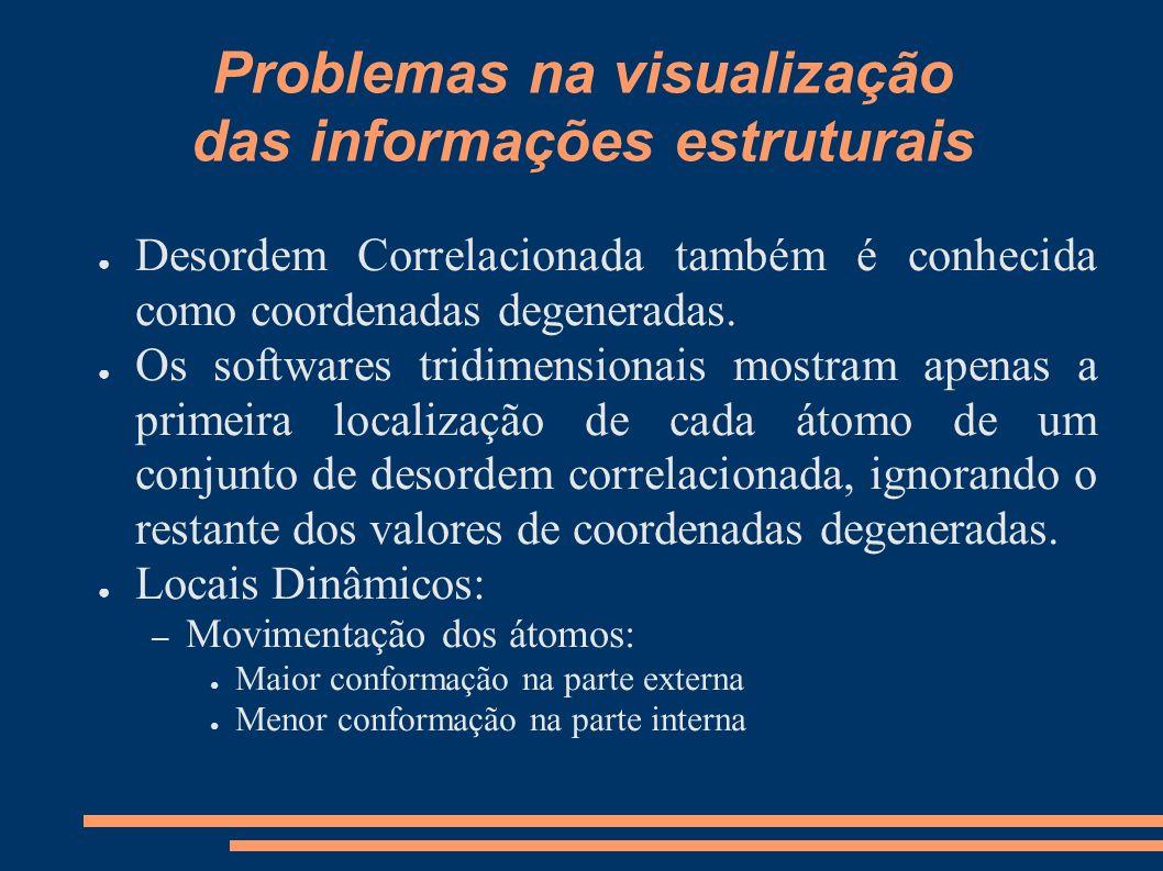 Problemas na visualização das informações estruturais