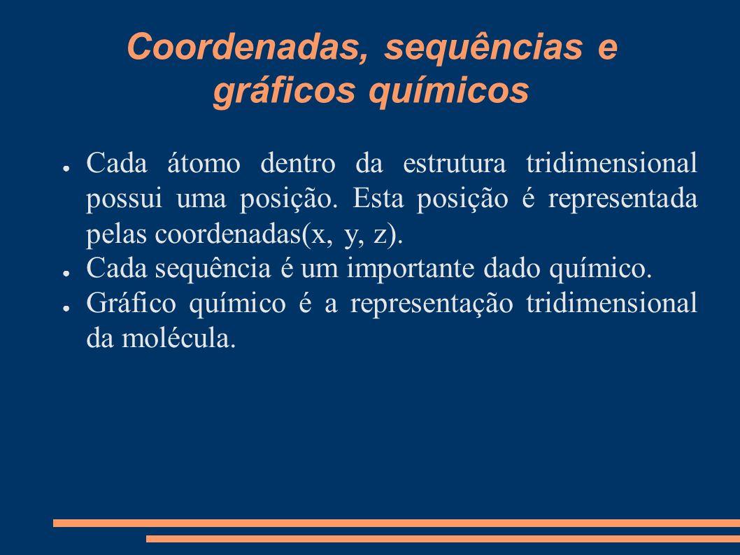 Coordenadas, sequências e gráficos químicos