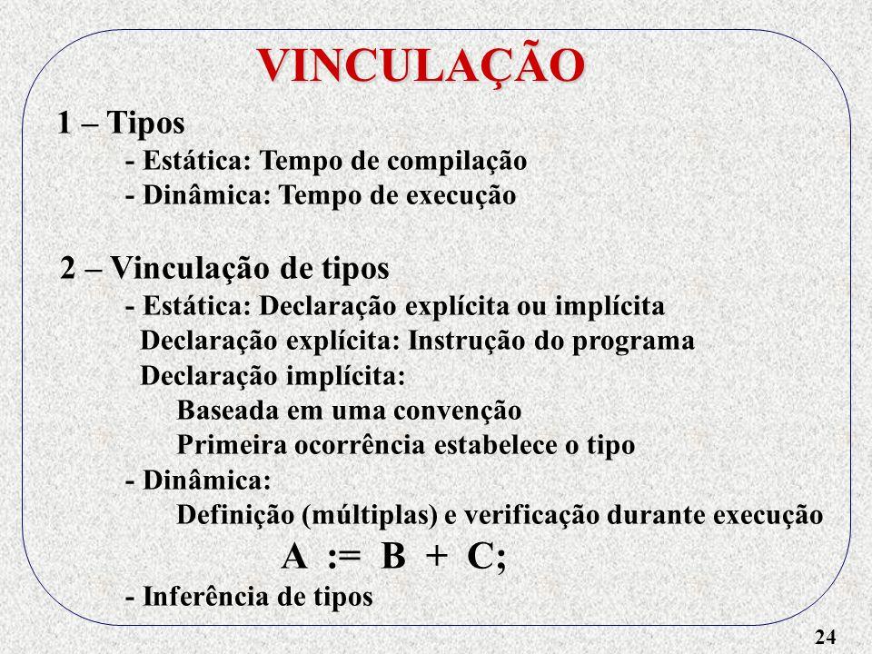 VINCULAÇÃO A := B + C; 1 – Tipos - Estática: Tempo de compilação