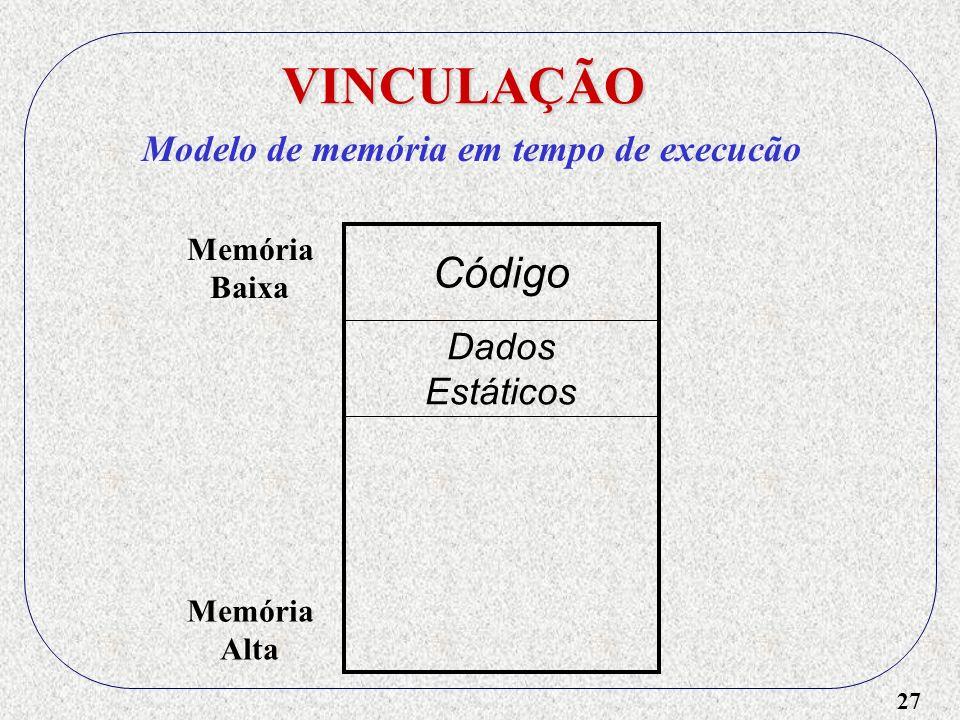 VINCULAÇÃO Código Modelo de memória em tempo de execucão Dados