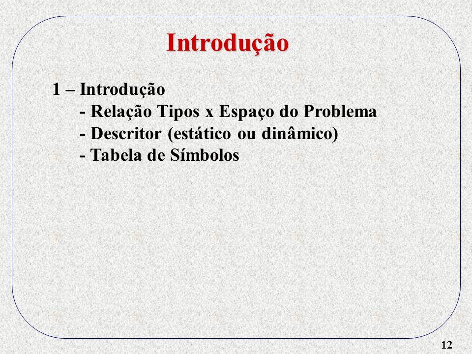 Introdução 1 – Introdução - Relação Tipos x Espaço do Problema
