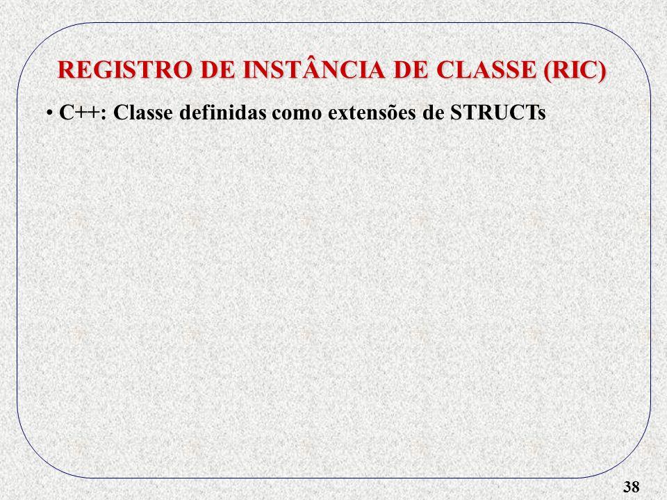 REGISTRO DE INSTÂNCIA DE CLASSE (RIC)