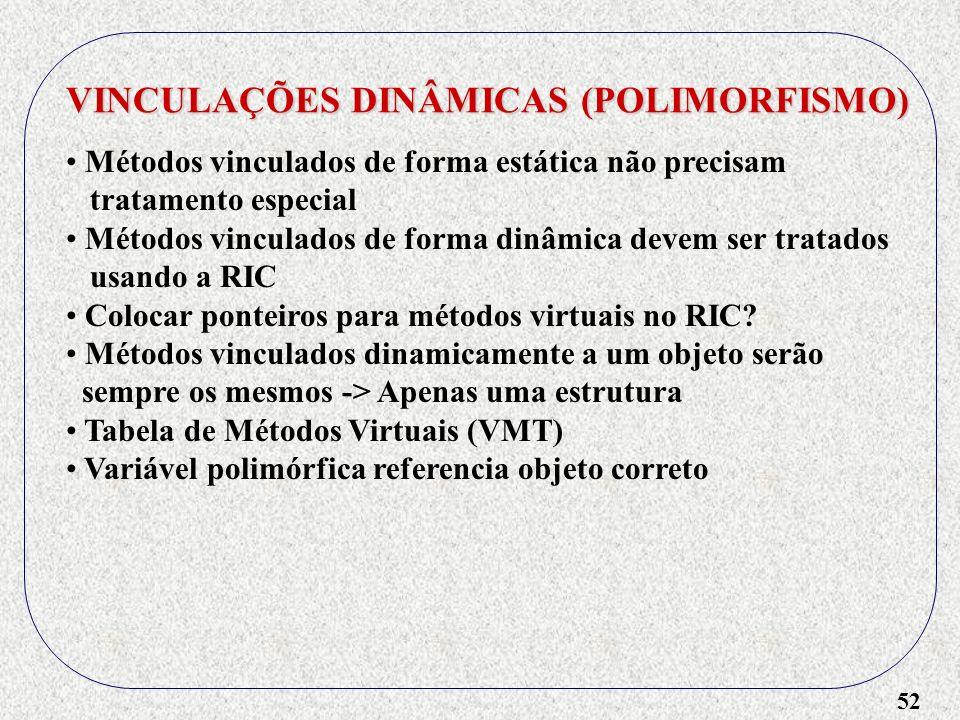 VINCULAÇÕES DINÂMICAS (POLIMORFISMO)