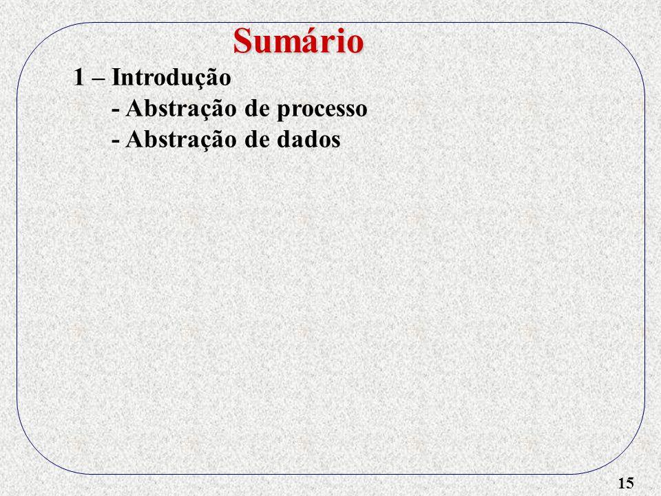 Sumário 1 – Introdução - Abstração de processo - Abstração de dados