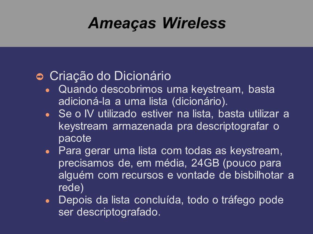Ameaças Wireless Criação do Dicionário