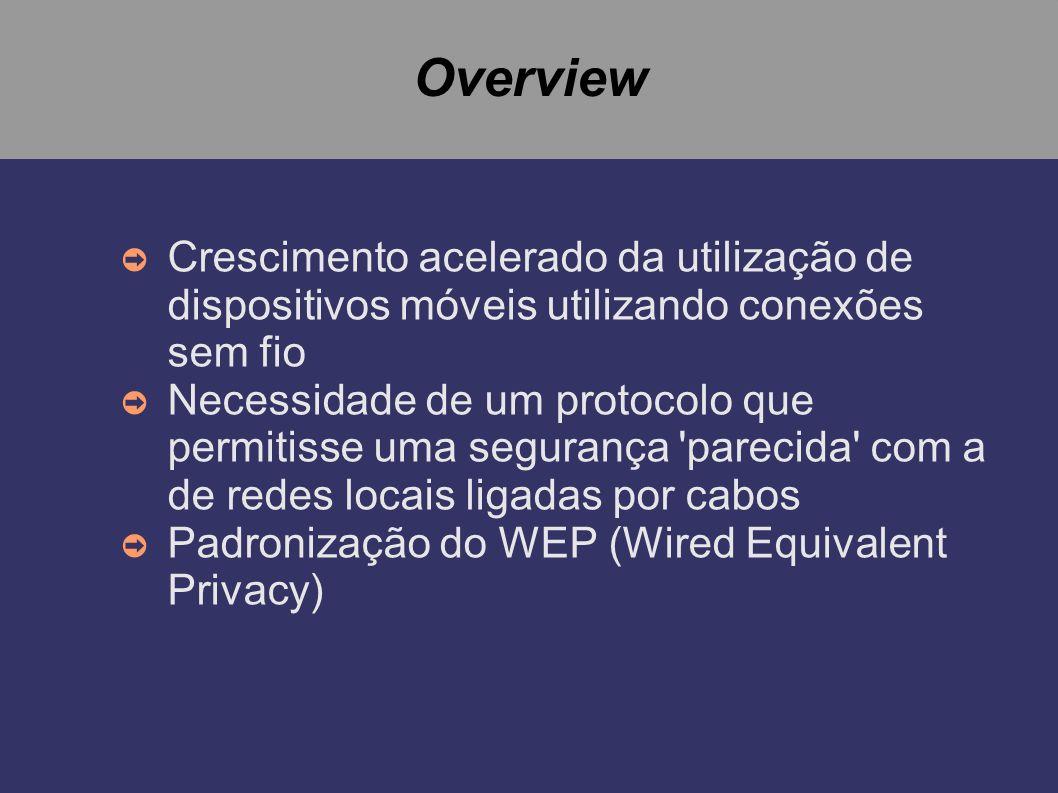 Overview Crescimento acelerado da utilização de dispositivos móveis utilizando conexões sem fio.