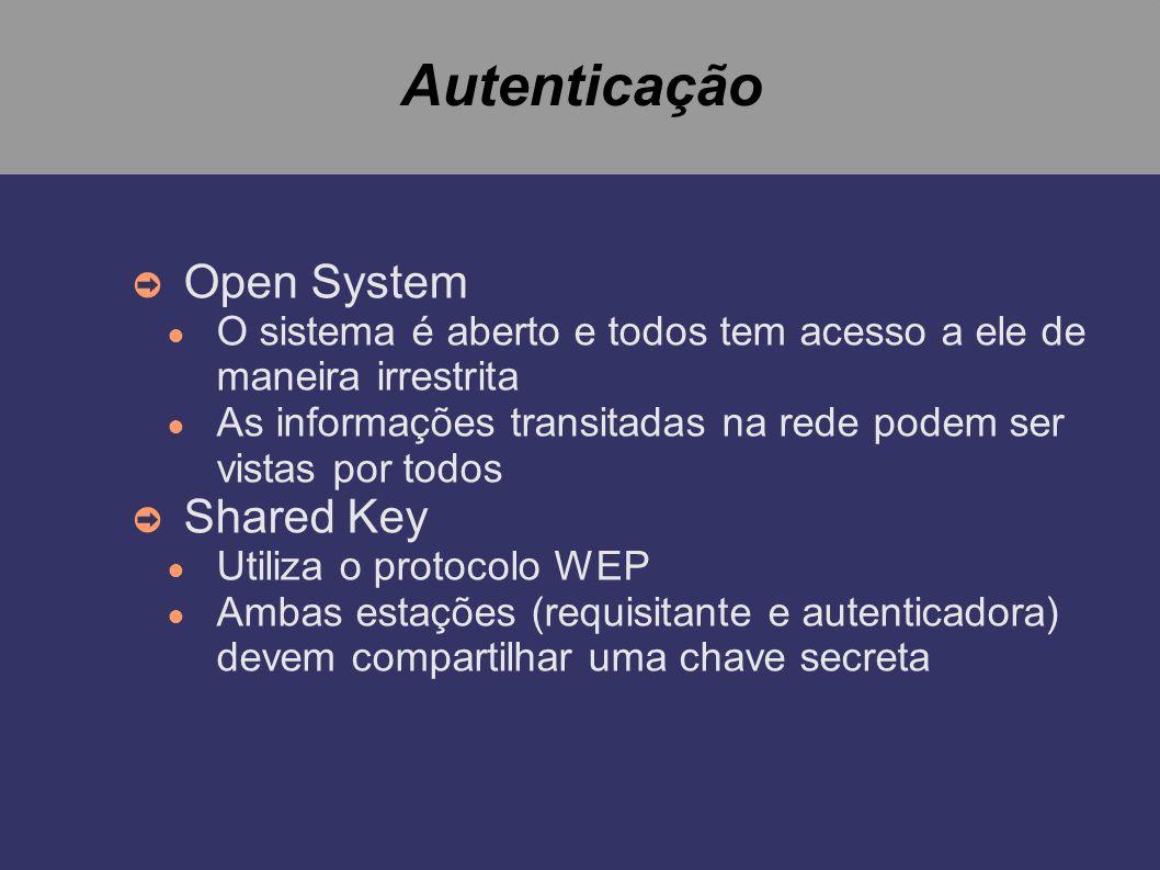 Autenticação Open System Shared Key