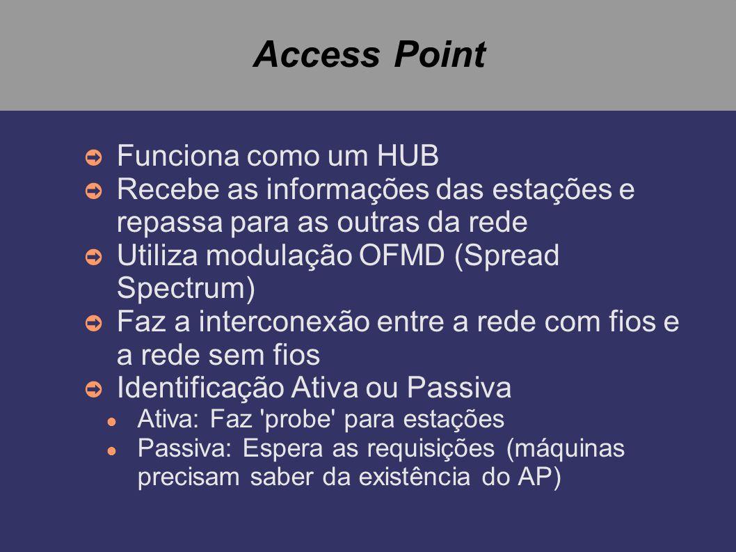 Access Point Funciona como um HUB