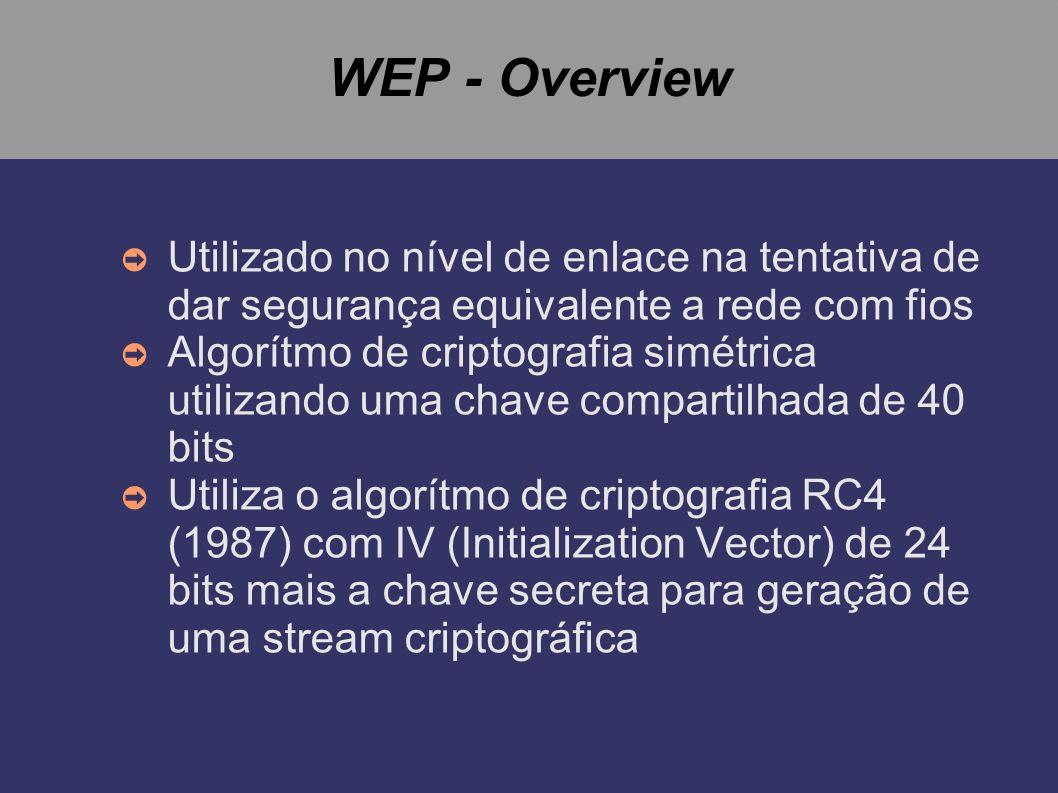 WEP - Overview Utilizado no nível de enlace na tentativa de dar segurança equivalente a rede com fios.