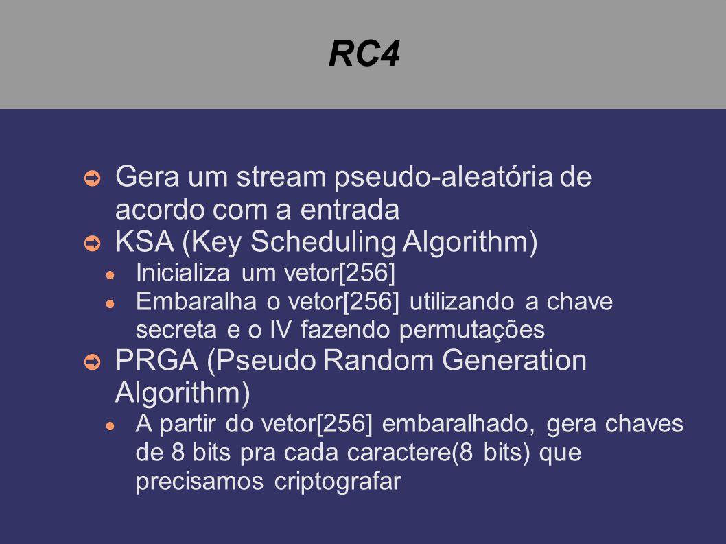 RC4 Gera um stream pseudo-aleatória de acordo com a entrada