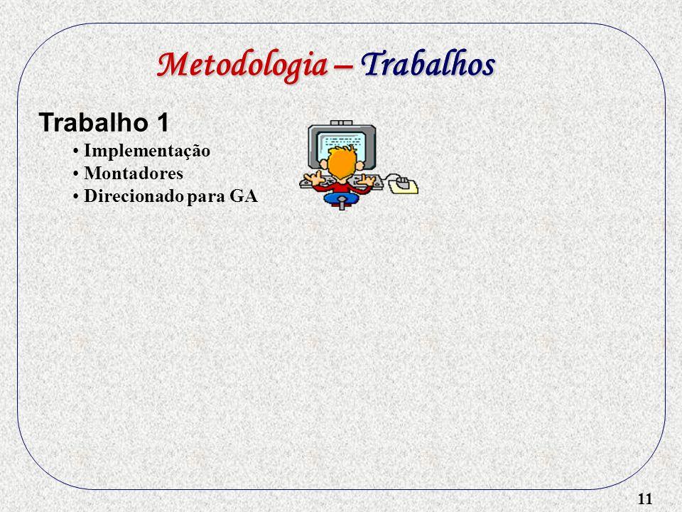 Metodologia – Trabalhos Metodologia – Trabalhos