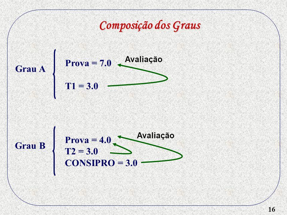 Composição dos Graus Prova = 7.0 T1 = 3.0 Grau A Prova = 4.0 T2 = 3.0