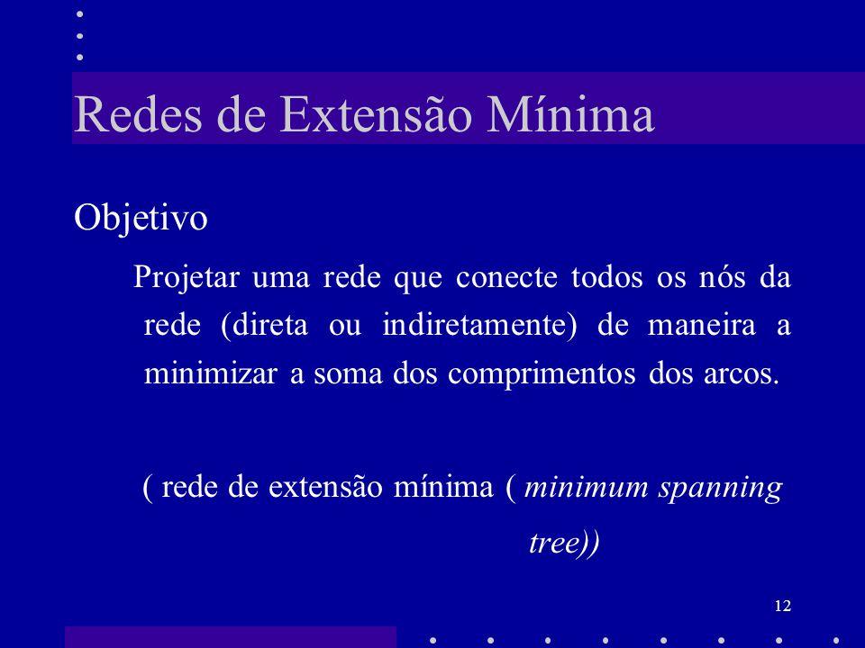 Redes de Extensão Mínima