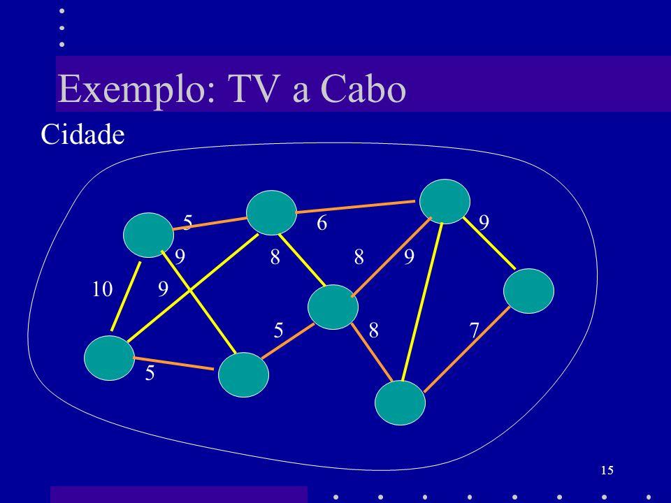 Exemplo: TV a Cabo Cidade. 5 6 9. 9 8 8 9.