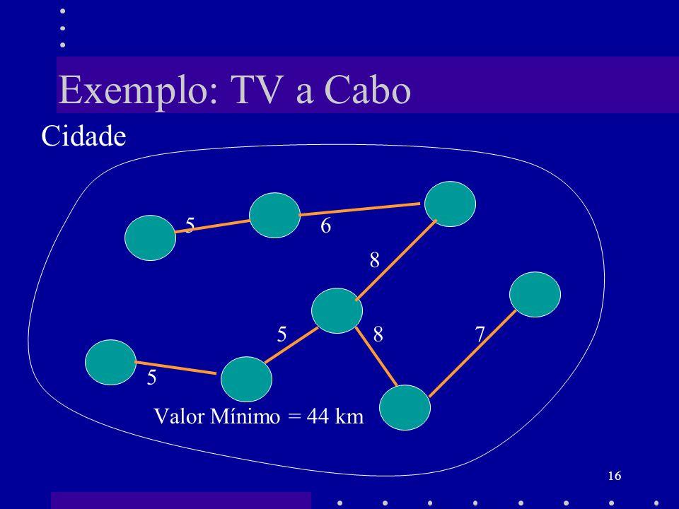 Exemplo: TV a Cabo Cidade. 5 6.