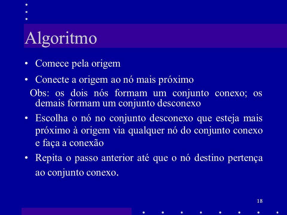 Algoritmo Algoritmo Comece pela origem