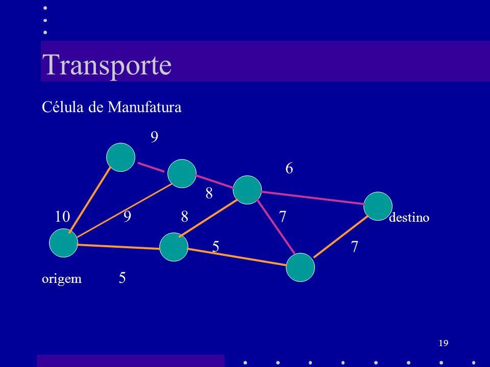 Transporte Célula de Manufatura. 9. 6. 8. 10 9 8 7 destino.